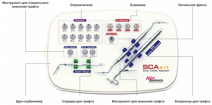 NeoBiotech_SCA_набор