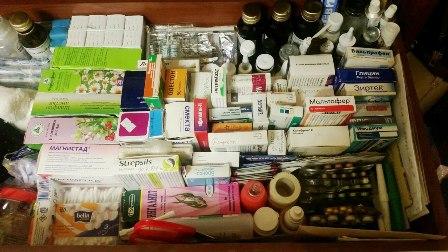 Домашняя аптечка список
