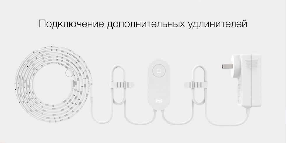 Yeelight Xiaomi LED Lightstrip Plus Extension (Global) подключение