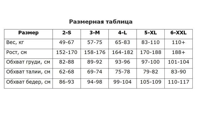 Таблица размеров Bas Bleu