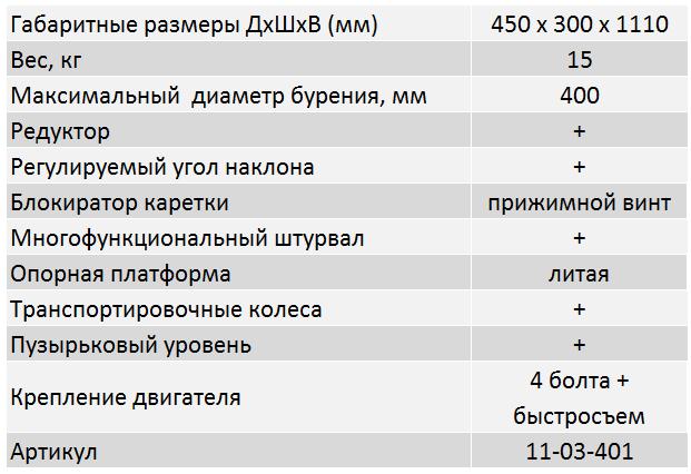 SA-400тх.png