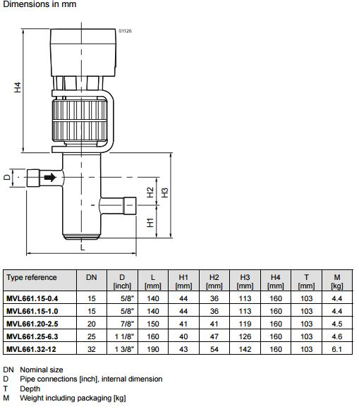 Размеры магнитного клапана Siemens MVL661.15-1.0