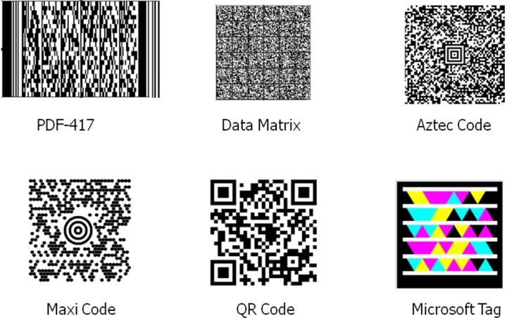Разновидности двухмерных штрих-кодов, применяемых при маркировке товаров