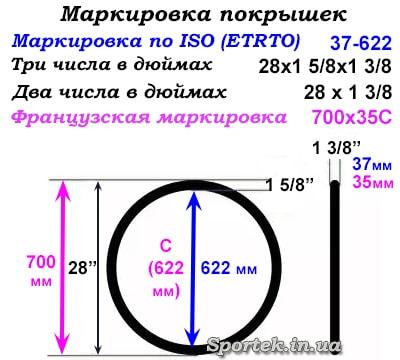 Размер покрышки в дюймах и миллиметрах