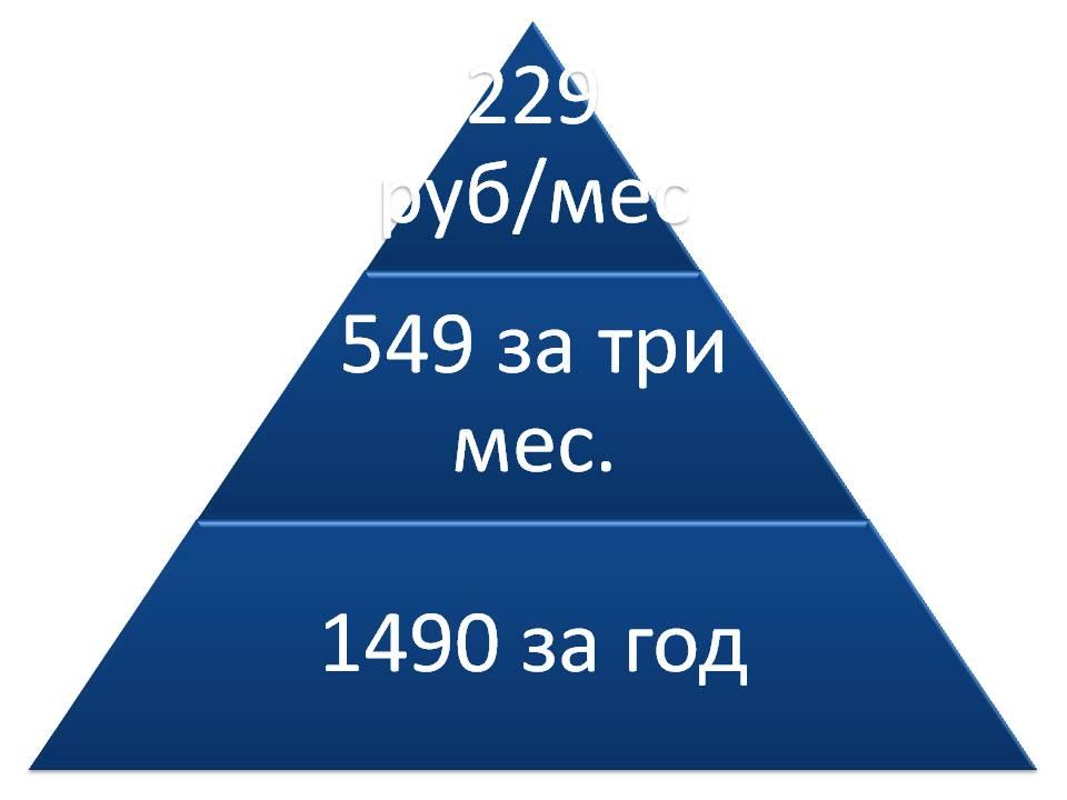 Размер платы WokkaLokka