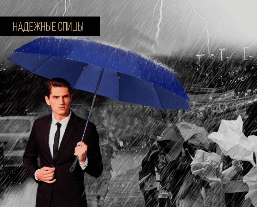 Складной зонт синий премиум | ZC Niello Premium