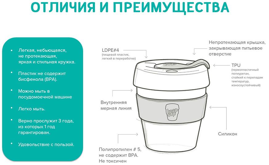 Преимущества_KeepCup.jpg