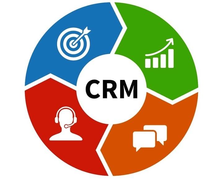 CRM-система – база для разработки маркетинговых мероприятий