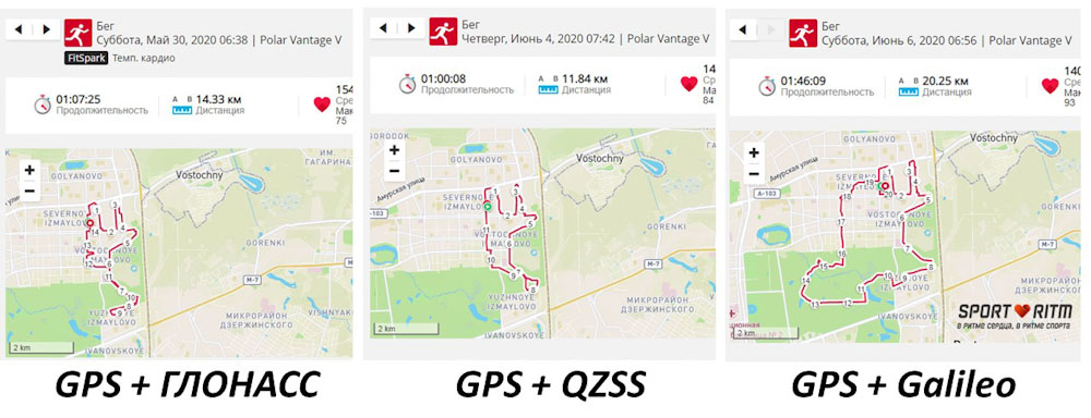 Работа GPS на Polar Vantage V