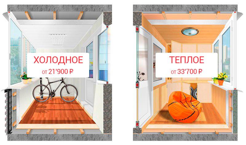 Основные варианты и цены на остекление балконов в г.Щёлково