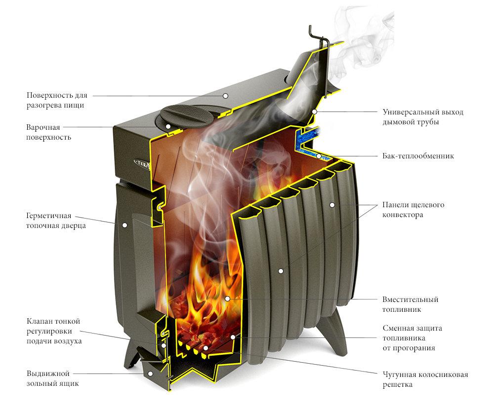 Теплообменник вода огонь Кожухотрубный испаритель Alfa Laval DH4-402 Комсомольск-на-Амуре