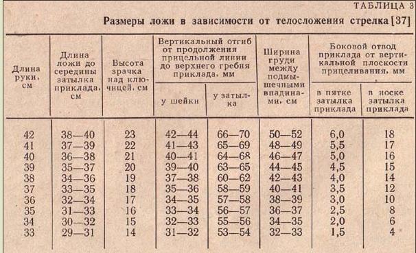 антропометрия_для_приклада_таблица.jpg