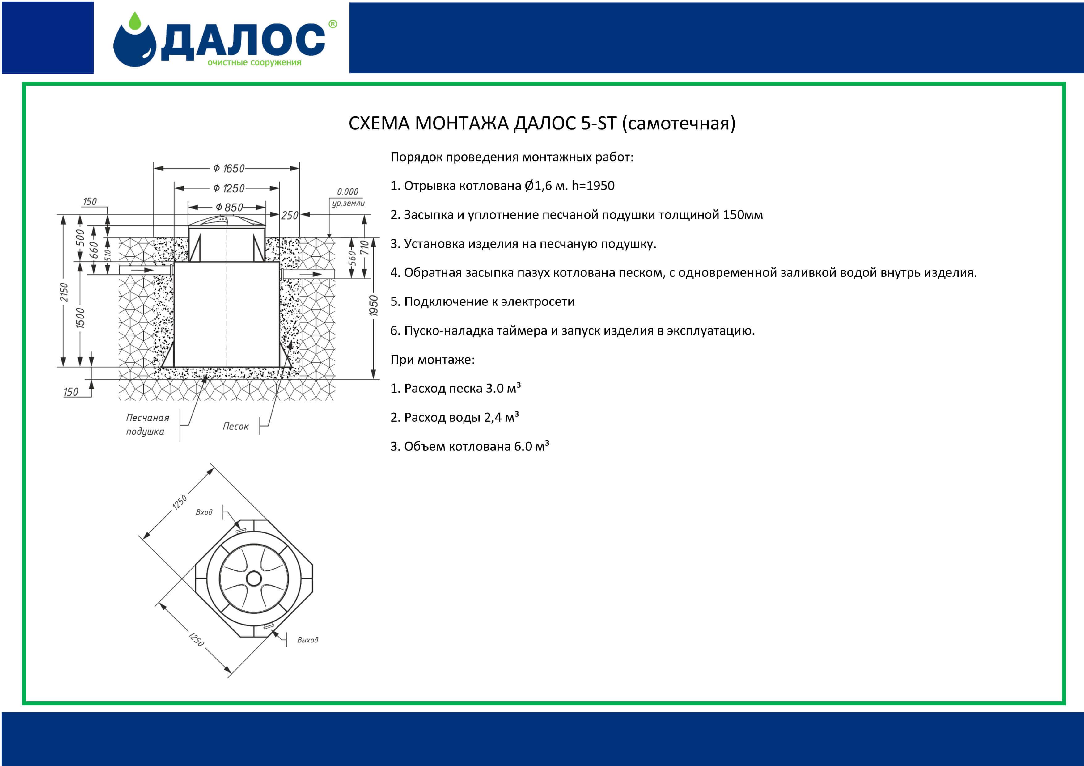 Монтажная схема Далос 5