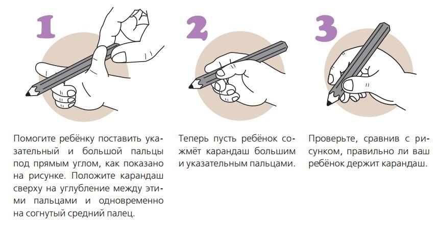 Правильно_держим_карандаш2.jpg