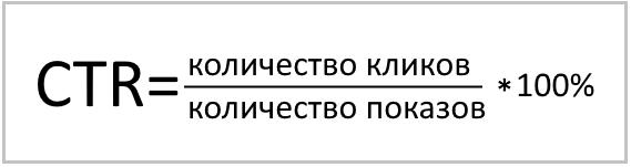 Наглядная формула расчета CTR