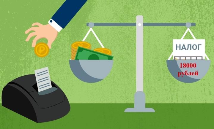 Государство возмещает ИП за приобретенную ККТ максимум 18000 рублей