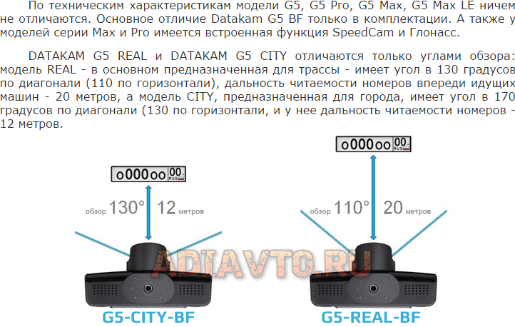 G5-CITY MAX BF DATAKAM Limited Edition