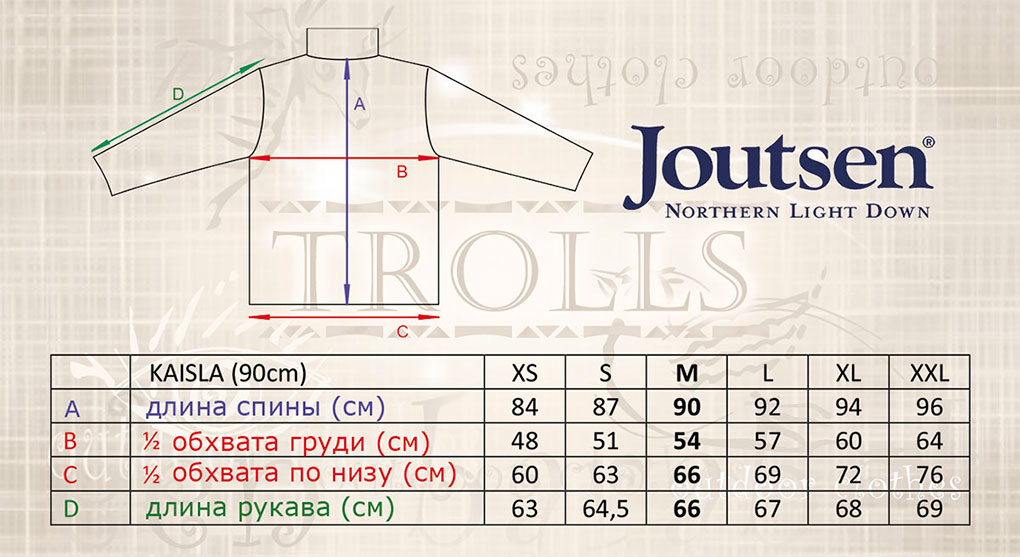 Размеры пуховика Kaisla финской фирмы Joutsen