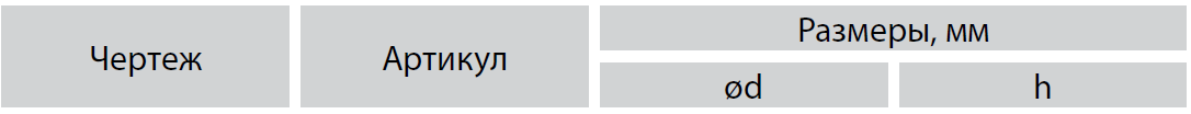 Рассеиватель РПА  85-150 шар-пластик (белый) TDM (упак. 30 шт.) Иваново