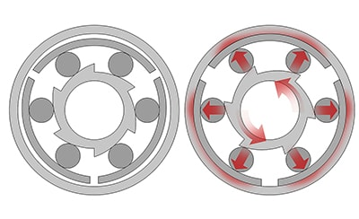 Принцип работы велосипедных роллерных тормозов
