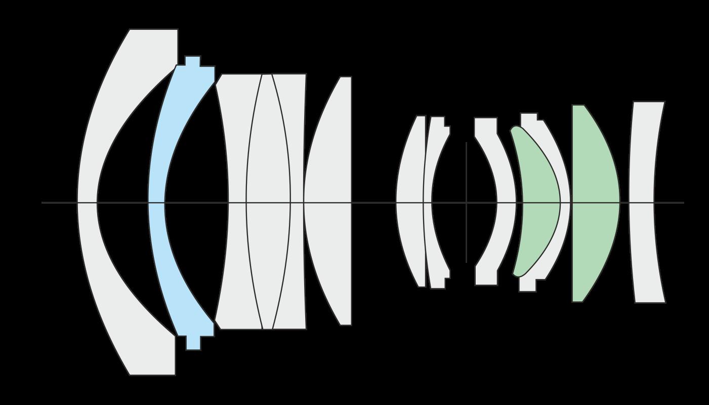 Конструкция объектива Fujinon XF-16mm F1.4 R WR