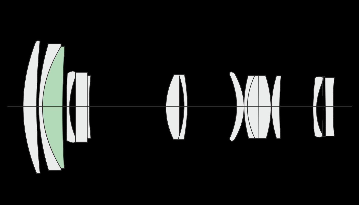 Конструкция объектива Sony SEL-70300G