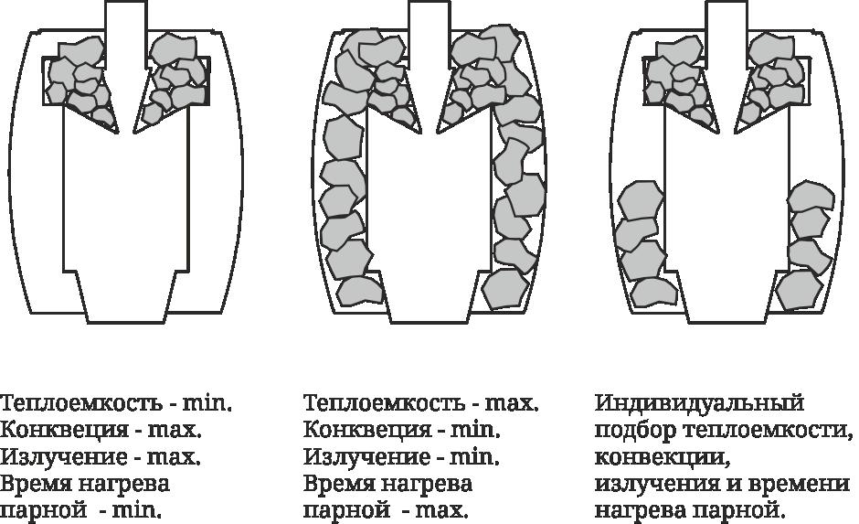 Банная печь Вариата Inox Витра Баррель палисандр (варианты закладки камней)