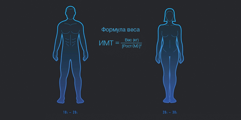 Умные весы Xiaomi Mi Body Composition Scale (белый)