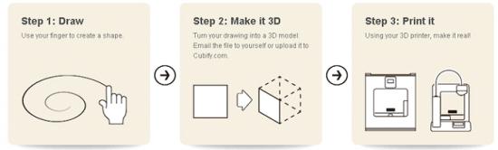 Создание 3D моделей с помощью приложения Cubify Draw