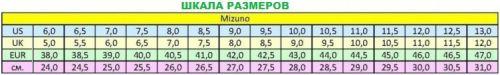 Шкала размеров Mizuno