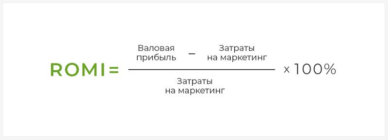 Формула расчета ROMI