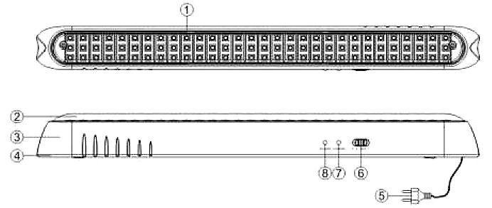 Устройство аккумуляторного аварийного светильника ML-1110-90LED 3.4