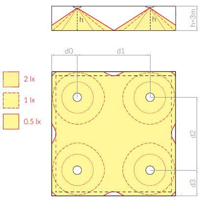 Схема расстановки светильников аварийного эвакуационного освещения RINO M1
