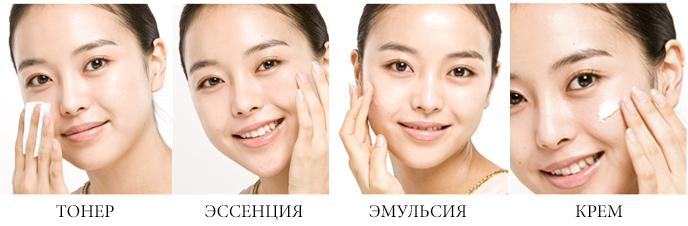 Корейская система очищения кожи лица