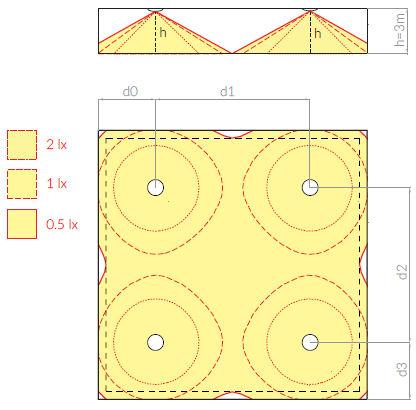 Схема расстановки светильников аварийного эвакуационного освещения RINO M2