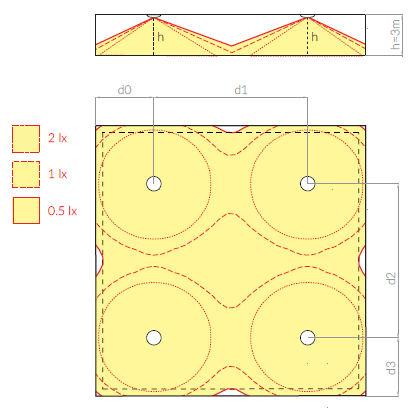 Схема расстановки светильников аварийного эвакуационного освещения RINO M5