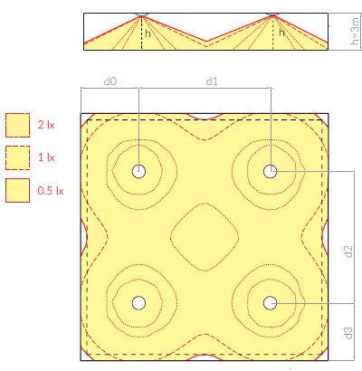 Схема расстановки светильников аварийного эвакуационного освещения RINO S1
