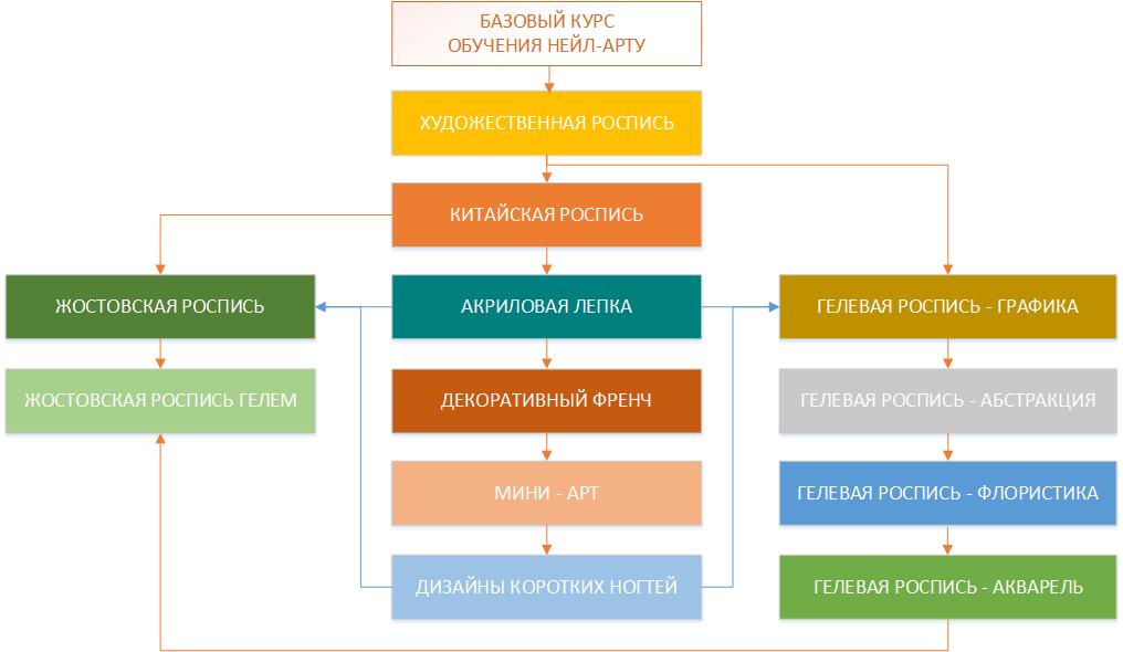 Схема_обучения_3.png