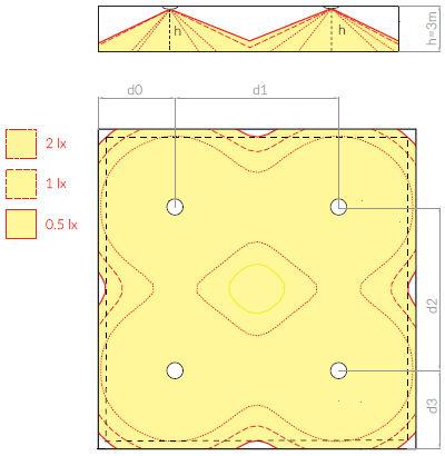 Схема расстановки светильников аварийного эвакуационного освещения RINO S2