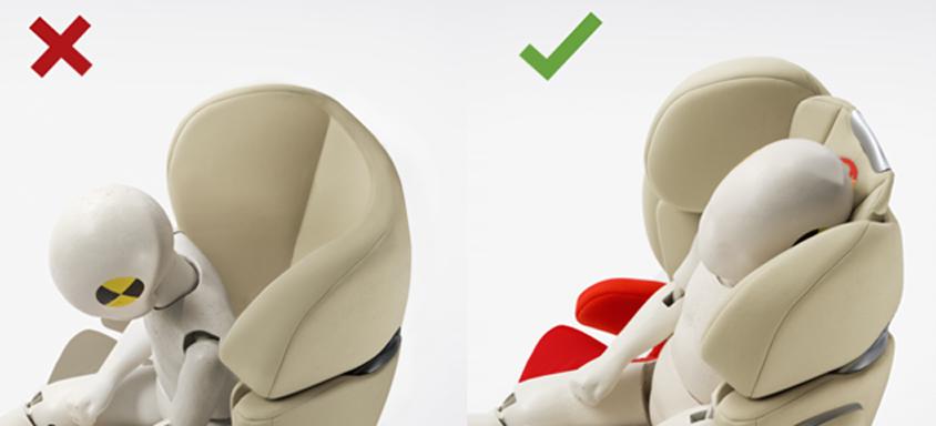 Запатентованная защита головы ребенка - Улучшенный  подголовник