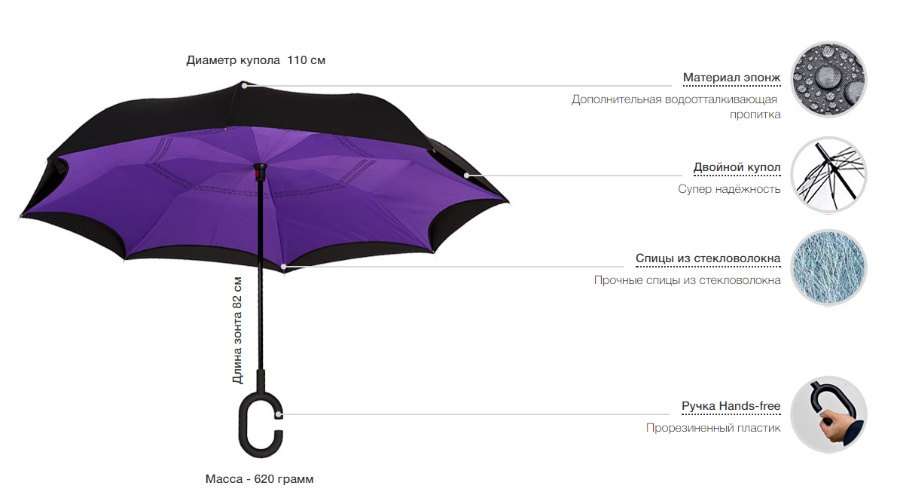 Умный анти зонт umbrella трость закрывающийся наоборот