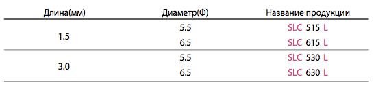 размеры_C_риммера