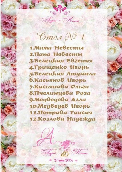 рассадка гостей списки Алматы.jpg