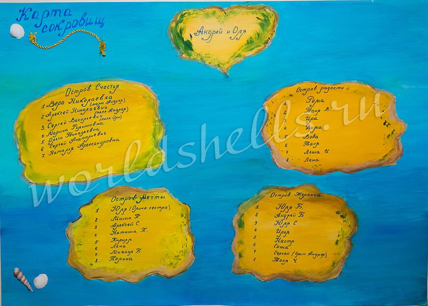 Карта рассадки гостей в морской стилистике
