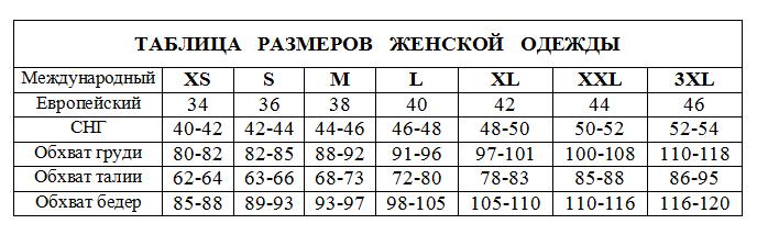 Картинки по запросу таблица размеров