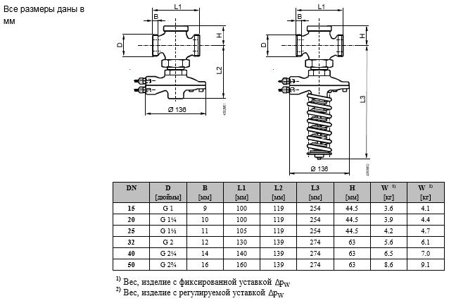Размеры регулятора перепада давления прямого действия Siemens VHG519L32-15