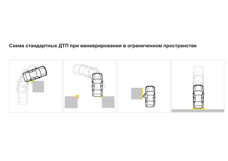 Защита_автомобиля_от_ударов