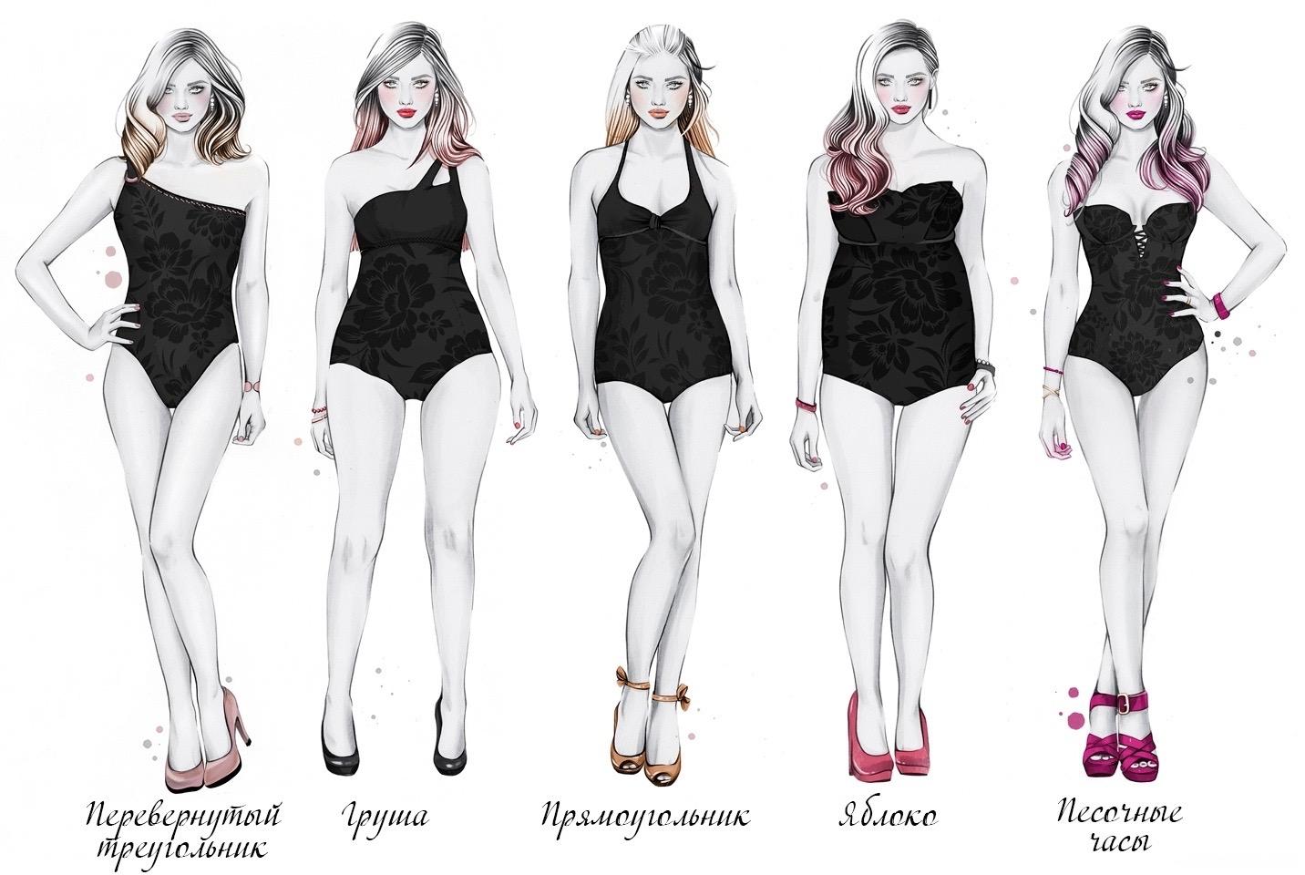 Типы фигур — как определить, и что носить