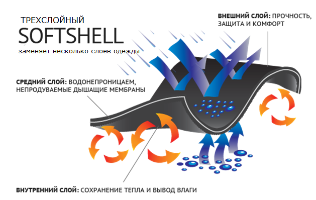 1softshell.PNG