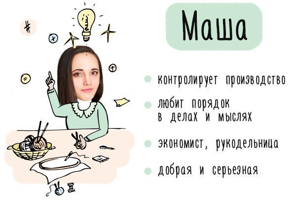 Давайте знакомиться! Это Маша – автор идеи и наш руководитель.
